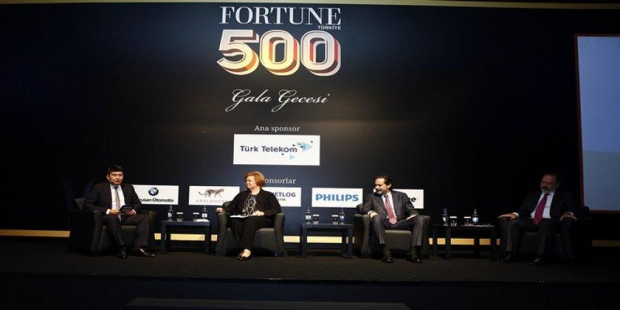 Fortune 500 Türkiye'nin lider şirketini açıkladı!