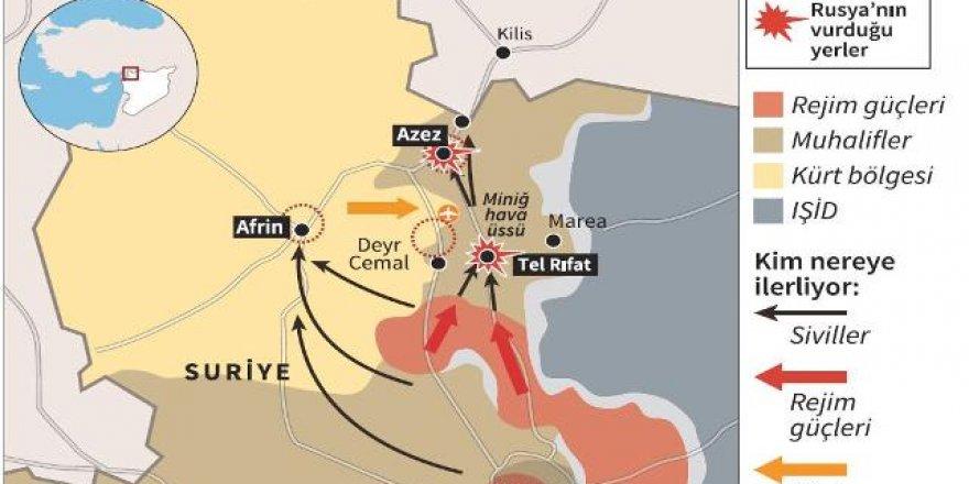 ABD'nin eğittiği PYD Azez'de hastanelere saldırdı.