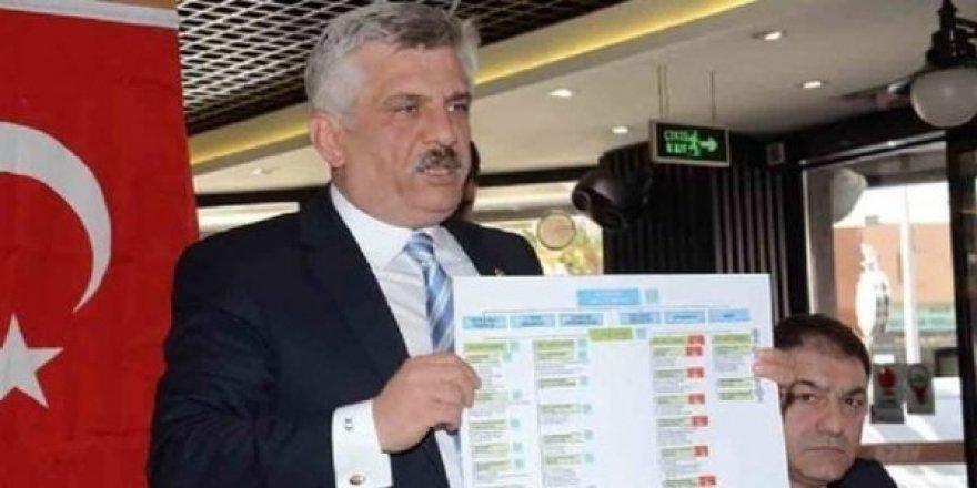 DSP'nin Balıkesir adayı, belediye paylaşımı şimdiden yaptı