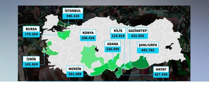 Suriyeli mültecilerin Türkiye'deki dağılımı ortaya çıktı