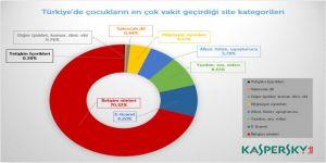 Kaspersky Lab'ın Raporu Bitti